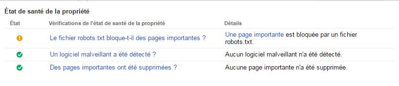 Alerte Search Console : une page importante est bloquée par le robots.txt