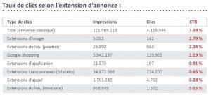 tx-clics-extensions