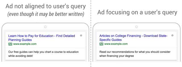 adwords expanded text ads 2