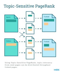 pagerank-2