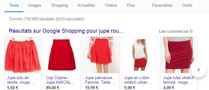 Résultats Shopping Ads