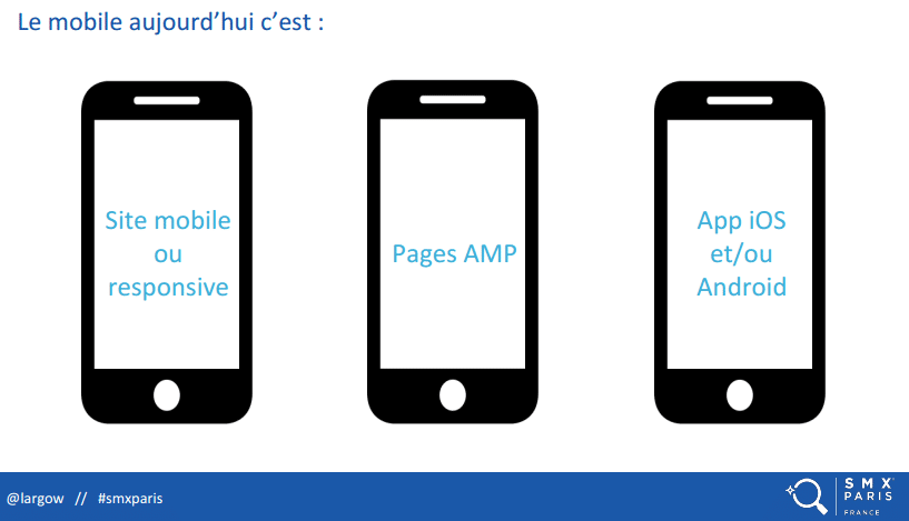 site mobile AMP PWAMP PWA