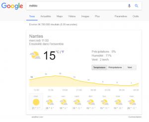 One Box Google - Météo