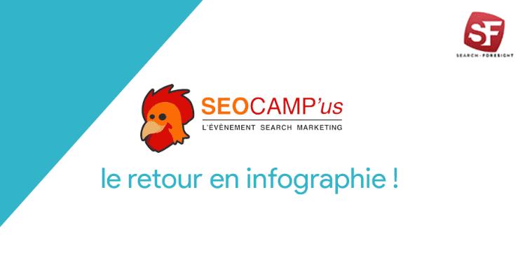 seo campus 2018 resume infographie