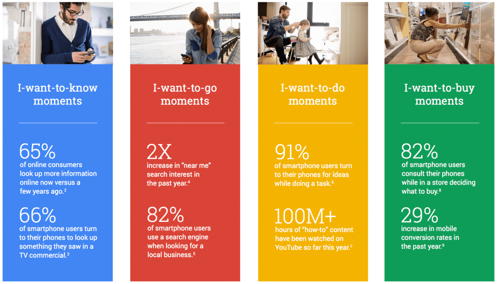 4 micro-moments caractérisent la recherche mobile