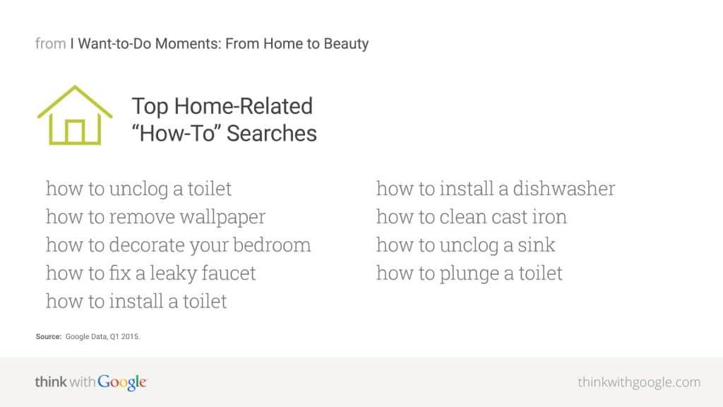 top recherches how to liés à la vie domestique