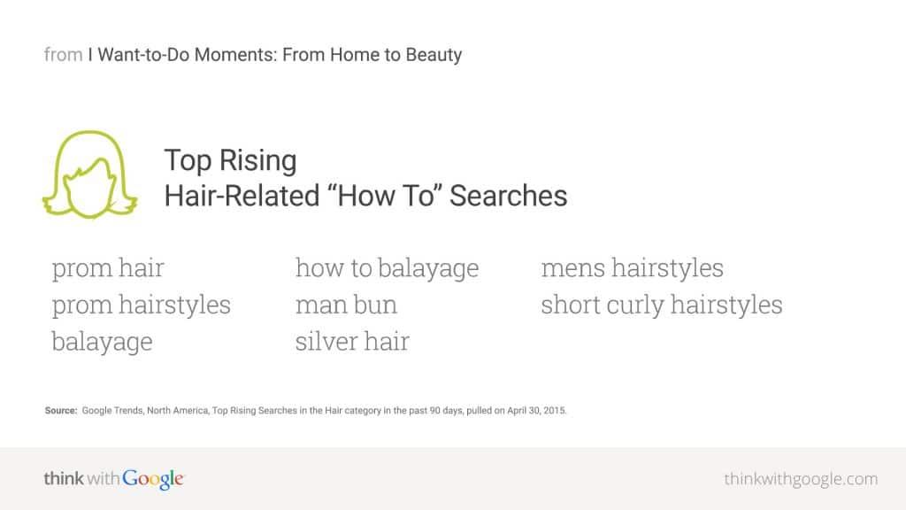 top recherche how to pour se coiffer
